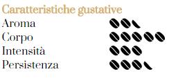 caratteristiche gustative caffè grani italiano espresso